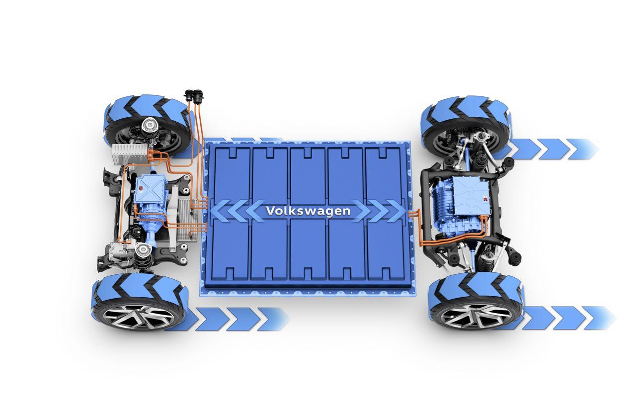 Volkswagen I.D. Crozz 2017 técnica
