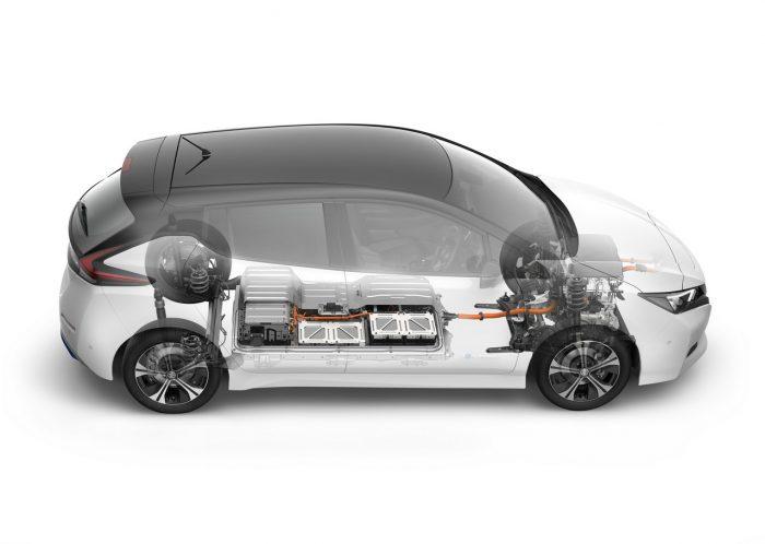 Nissan LEAF 2018 plataforma