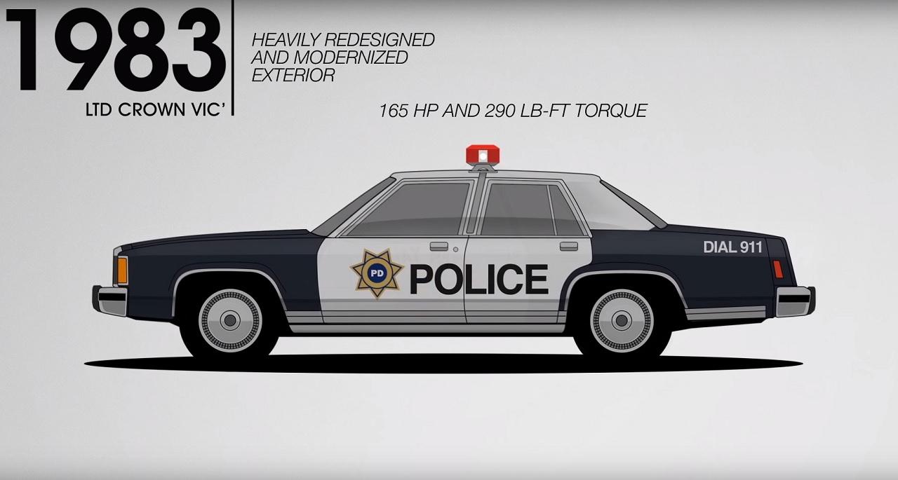 ford-policia-estados-unidos