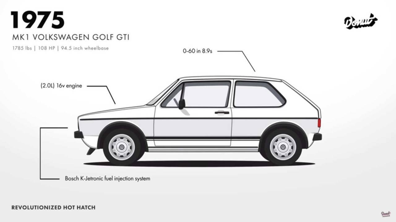 volkswagen-golf-evolucion (1)
