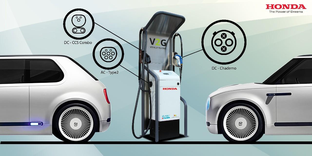 Honda installs new bi-directional charging technology at European R&D centre