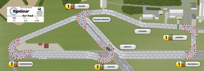 Noticias coches networkedblogs by ninua for La puente motors inc