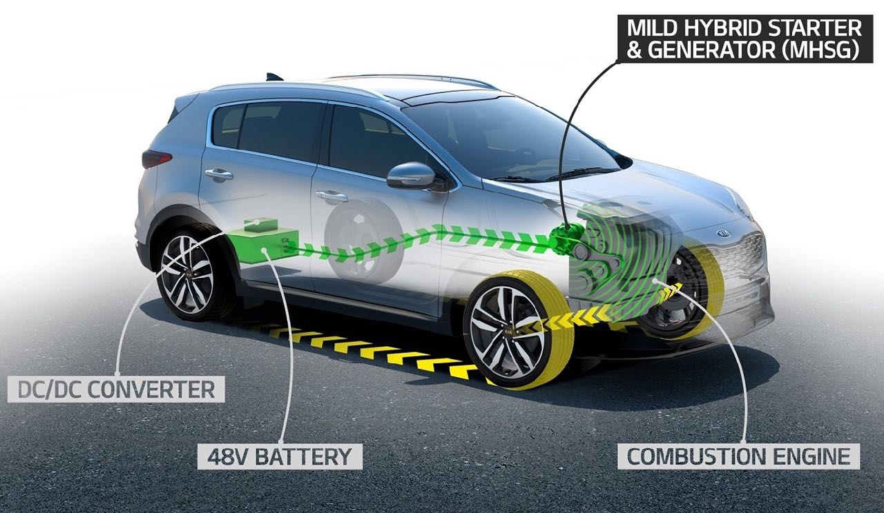 Mild Hybrid Kia – 1