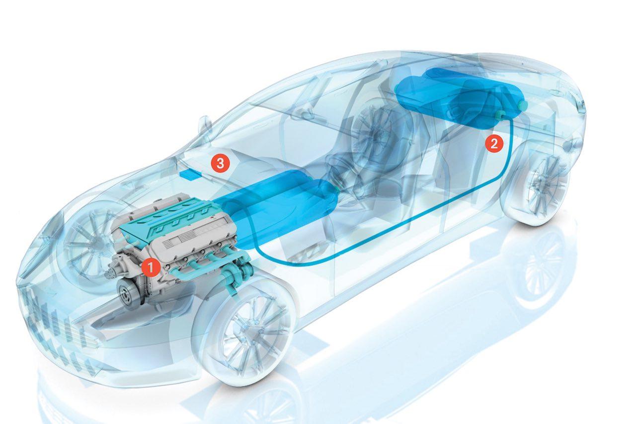 coche hidrogeno esquema