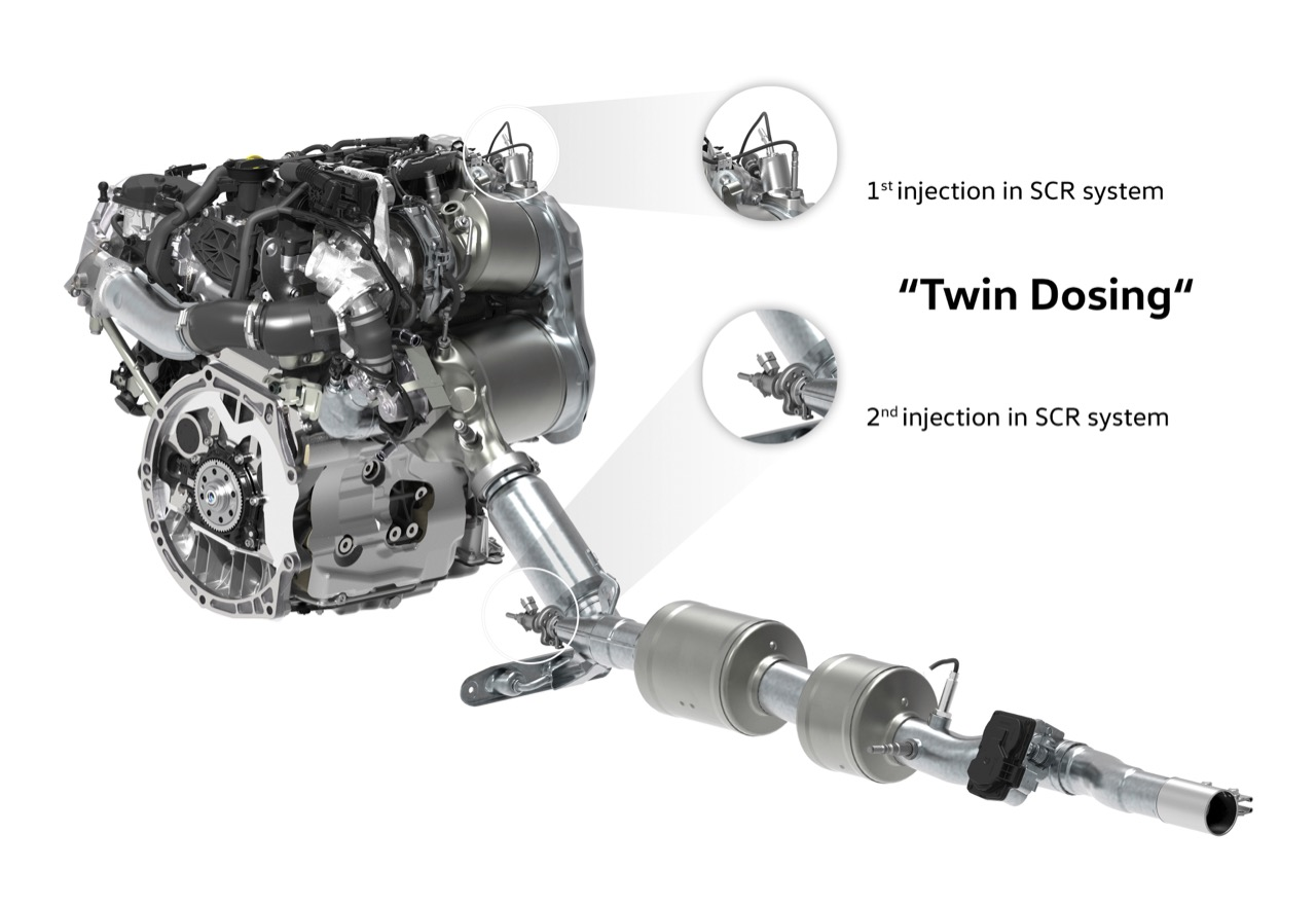 Twindosing – double SCR injection