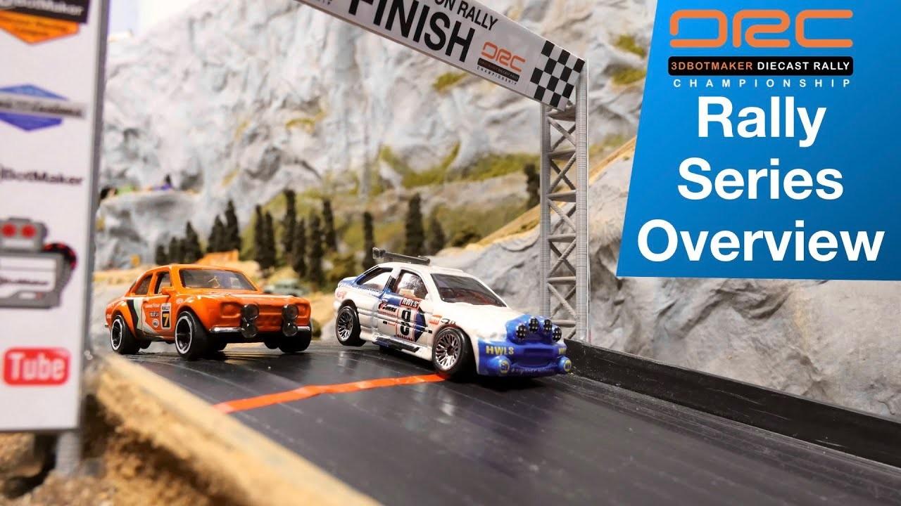 Hot Wheels Coches de Rally – Video