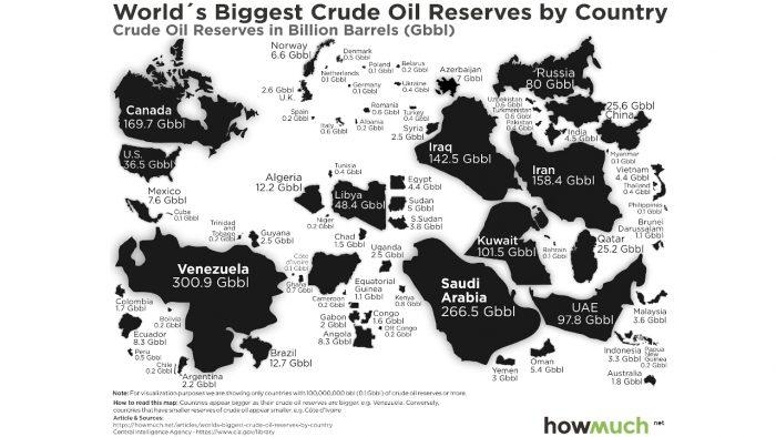 mayores reservas de petroleo