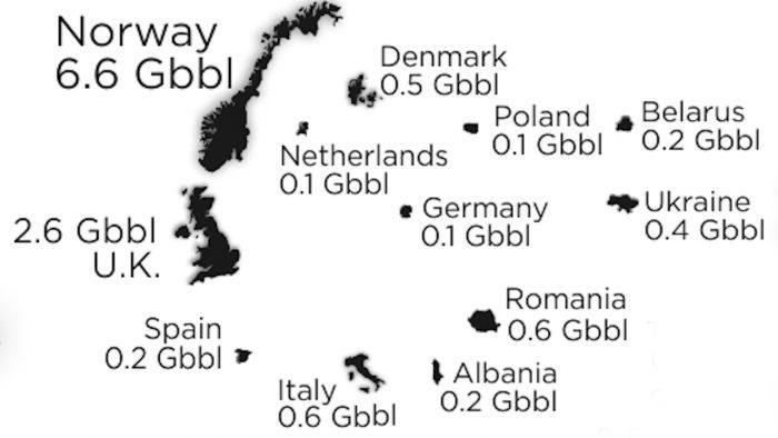 mayores reservas de petroleo de europa