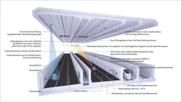 Interior del túnel entre Alemania y Dinamarca
