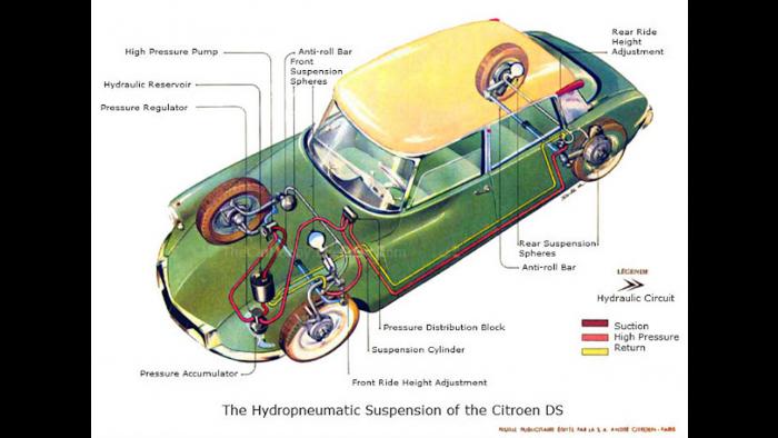 los Citroën se mueven con tres ruedas